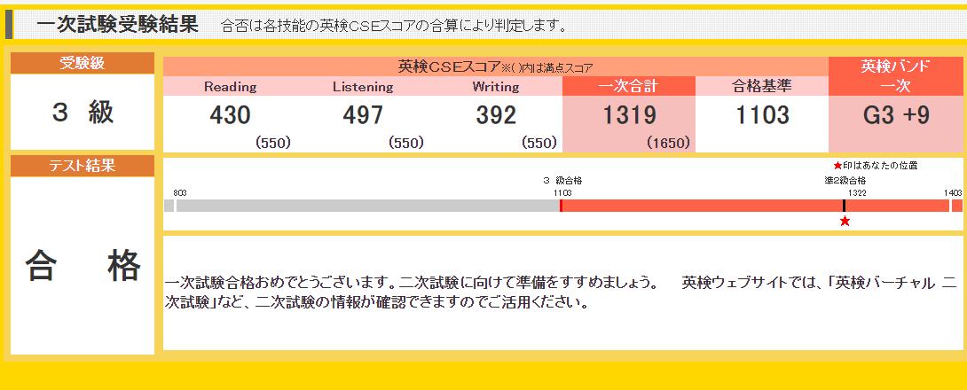 試験 2 次 結果 検 英